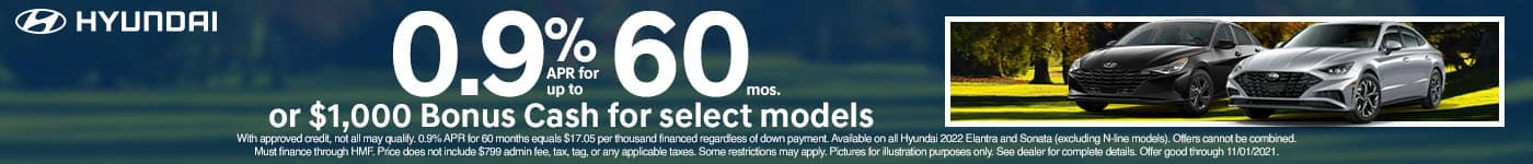 CHYW-October 2021Finance Offer SRP Banner