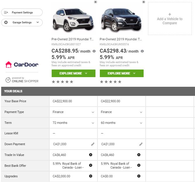 Online Shopper Comparisons